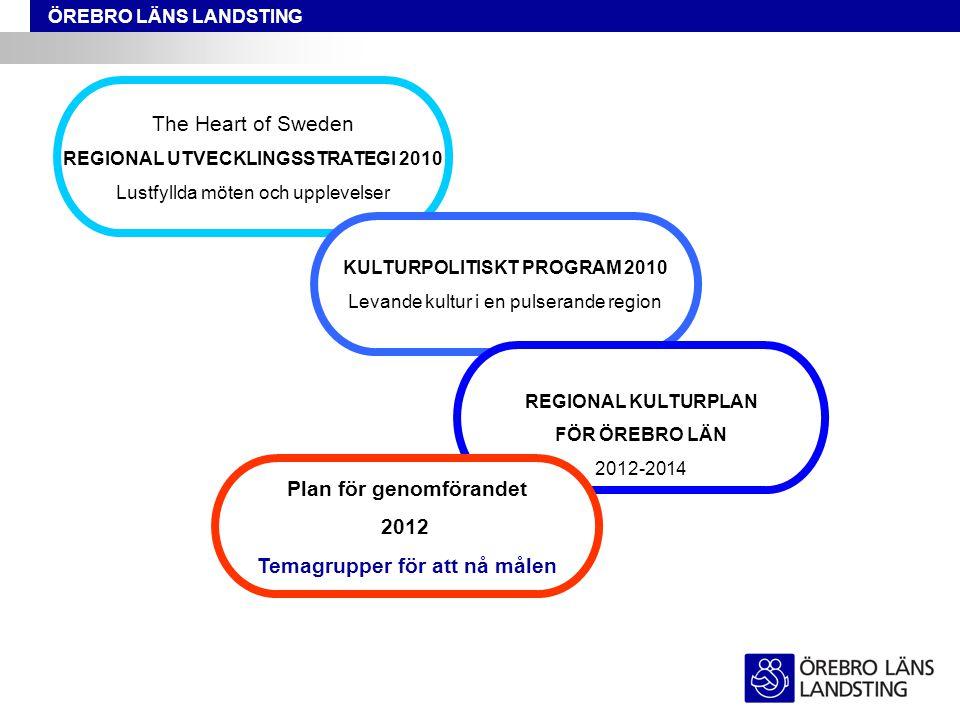 ÖREBRO LÄNS LANDSTING The Heart of Sweden REGIONAL UTVECKLINGSSTRATEGI 2010 Lustfyllda möten och upplevelser KULTURPOLITISKT PROGRAM 2010 Levande kultur i en pulserande region REGIONAL KULTURPLAN FÖR ÖREBRO LÄN 2012-2014 Plan för genomförandet 2012 Temagrupper för att nå målen