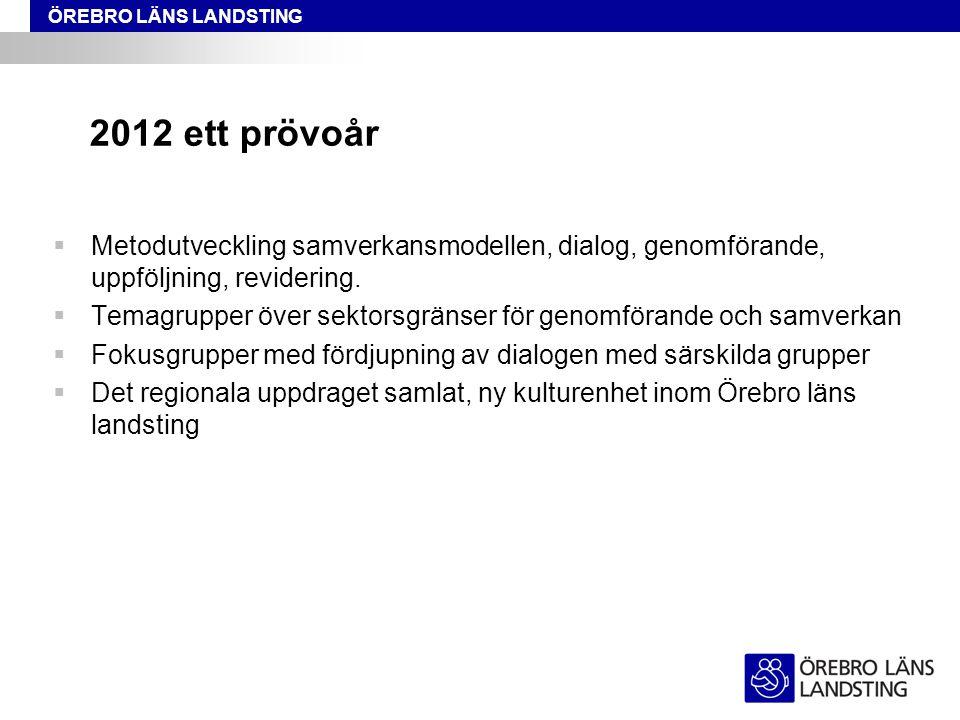 ÖREBRO LÄNS LANDSTING 2012 ett prövoår  Metodutveckling samverkansmodellen, dialog, genomförande, uppföljning, revidering.