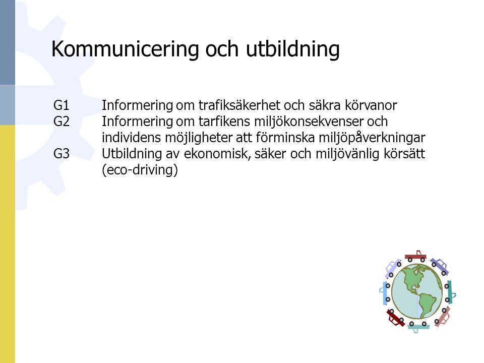 Kommunicering och utbildning G1Informering om trafiksäkerhet och säkra körvanor G2Informering om tarfikens miljökonsekvenser och individens möjligheter att förminska miljöpåverkningar G3Utbildning av ekonomisk, säker och miljövänlig körsätt (eco-driving)