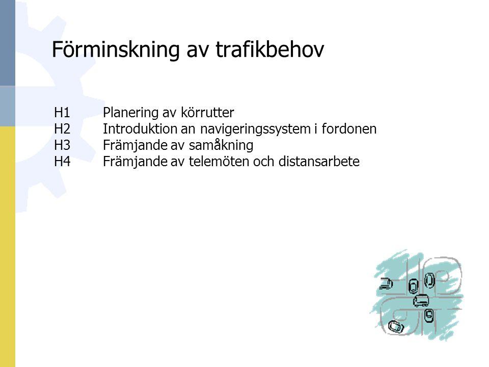 Förminskning av trafikbehov H1Planering av körrutter H2Introduktion an navigeringssystem i fordonen H3Främjande av samåkning H4Främjande av telemöten och distansarbete