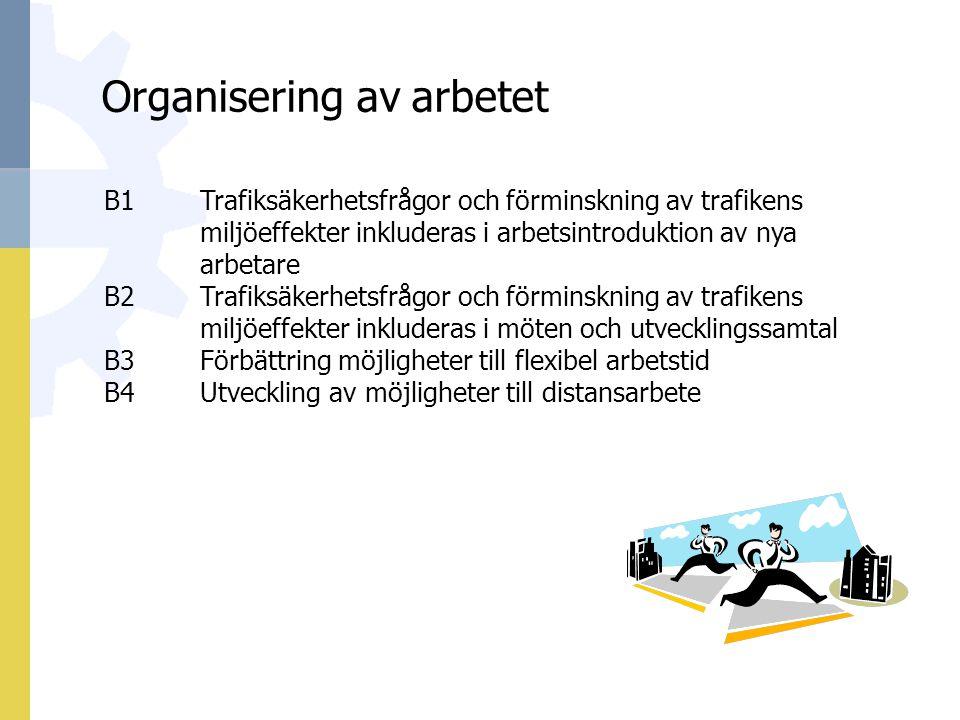 Organisering av arbetet B1Trafiksäkerhetsfrågor och förminskning av trafikens miljöeffekter inkluderas i arbetsintroduktion av nya arbetare B2Trafiksäkerhetsfrågor och förminskning av trafikens miljöeffekter inkluderas i möten och utvecklingssamtal B3Förbättring möjligheter till flexibel arbetstid B4Utveckling av möjligheter till distansarbete
