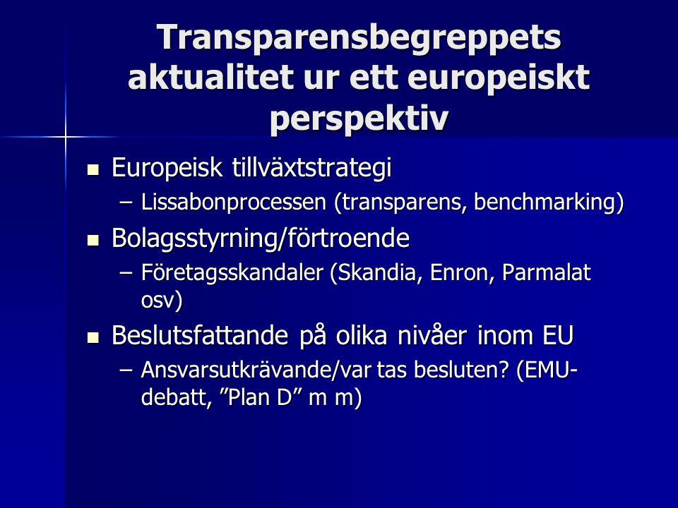 Transparensbegreppets aktualitet ur ett europeiskt perspektiv Europeisk tillväxtstrategi Europeisk tillväxtstrategi –Lissabonprocessen (transparens, benchmarking) Bolagsstyrning/förtroende Bolagsstyrning/förtroende –Företagsskandaler (Skandia, Enron, Parmalat osv) Beslutsfattande på olika nivåer inom EU Beslutsfattande på olika nivåer inom EU –Ansvarsutkrävande/var tas besluten.