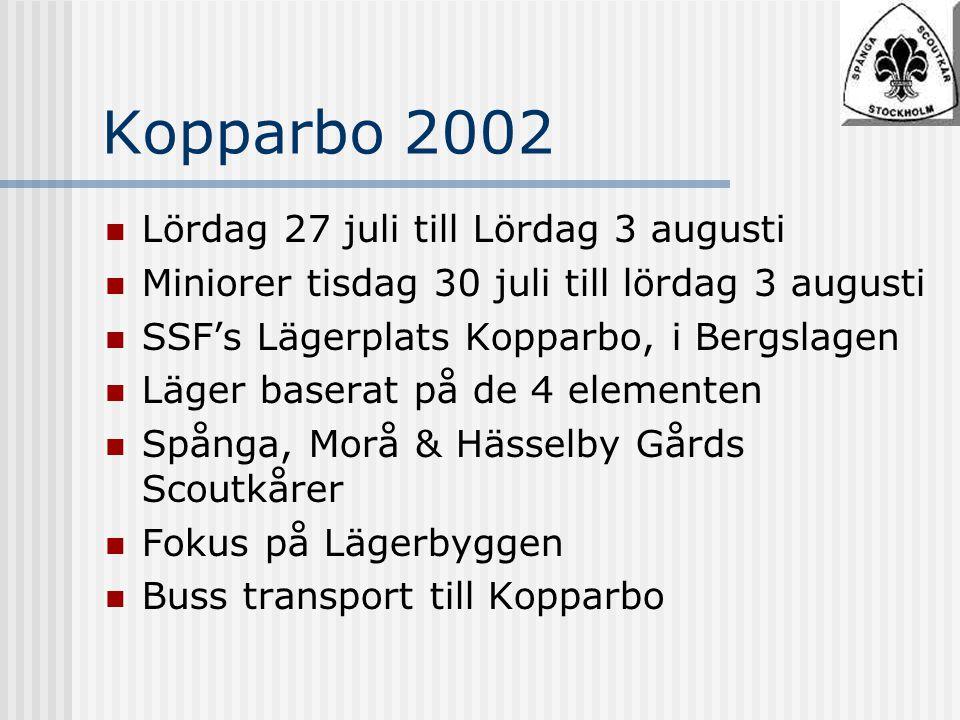 Lördag 27 juli till Lördag 3 augusti Miniorer tisdag 30 juli till lördag 3 augusti SSF's Lägerplats Kopparbo, i Bergslagen Läger baserat på de 4 elementen Spånga, Morå & Hässelby Gårds Scoutkårer Fokus på Lägerbyggen Buss transport till Kopparbo