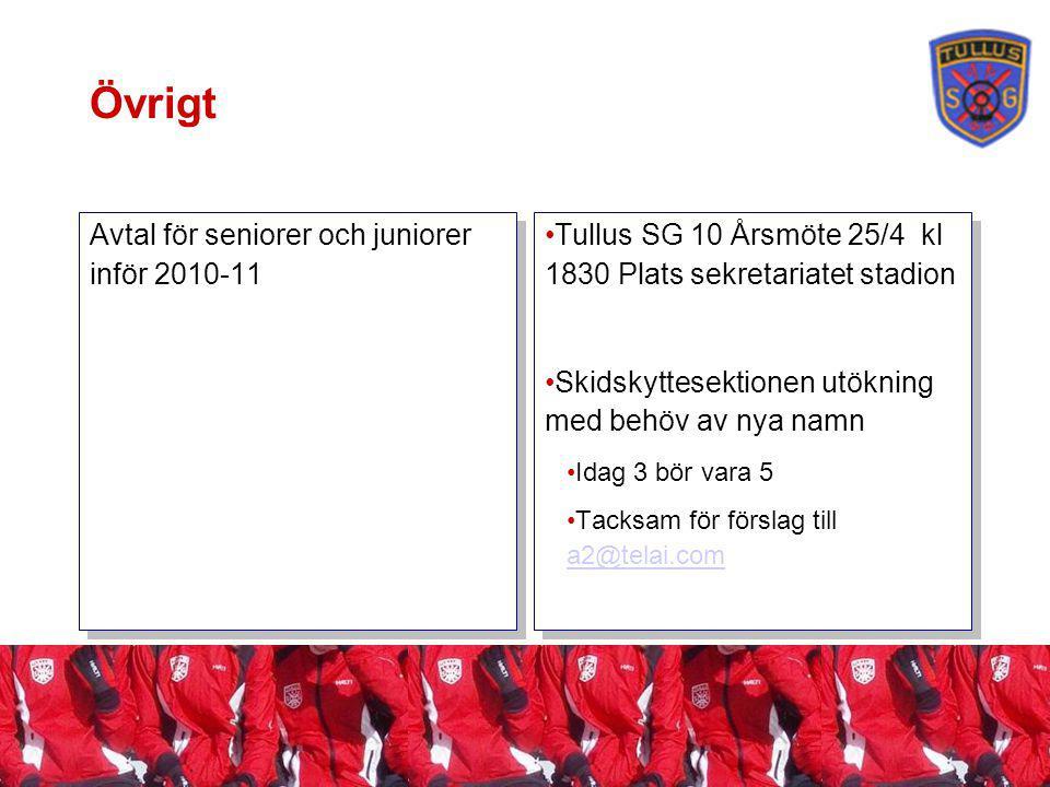 Övrigt Avtal för seniorer och juniorer inför 2010-11 Tullus SG 10 Årsmöte 25/4 kl 1830 Plats sekretariatet stadion Skidskyttesektionen utökning med behöv av nya namn Idag 3 bör vara 5 Tacksam för förslag till a2@telai.com a2@telai.com