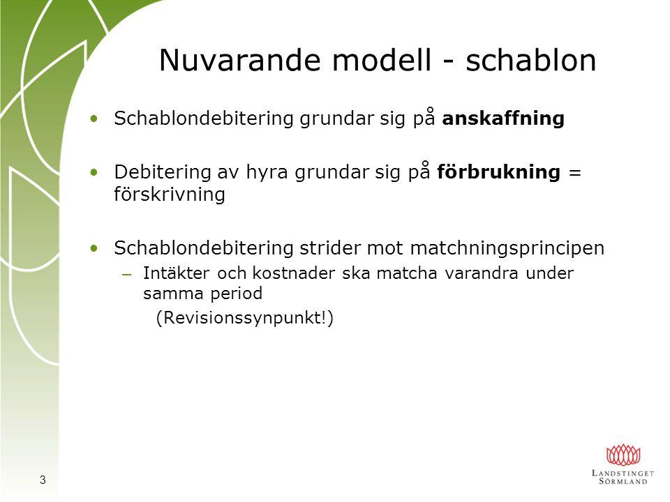 Nuvarande modell - schablon Schablondebitering grundar sig på anskaffning Debitering av hyra grundar sig på förbrukning = förskrivning Schablondebitering strider mot matchningsprincipen – Intäkter och kostnader ska matcha varandra under samma period (Revisionssynpunkt!) 3