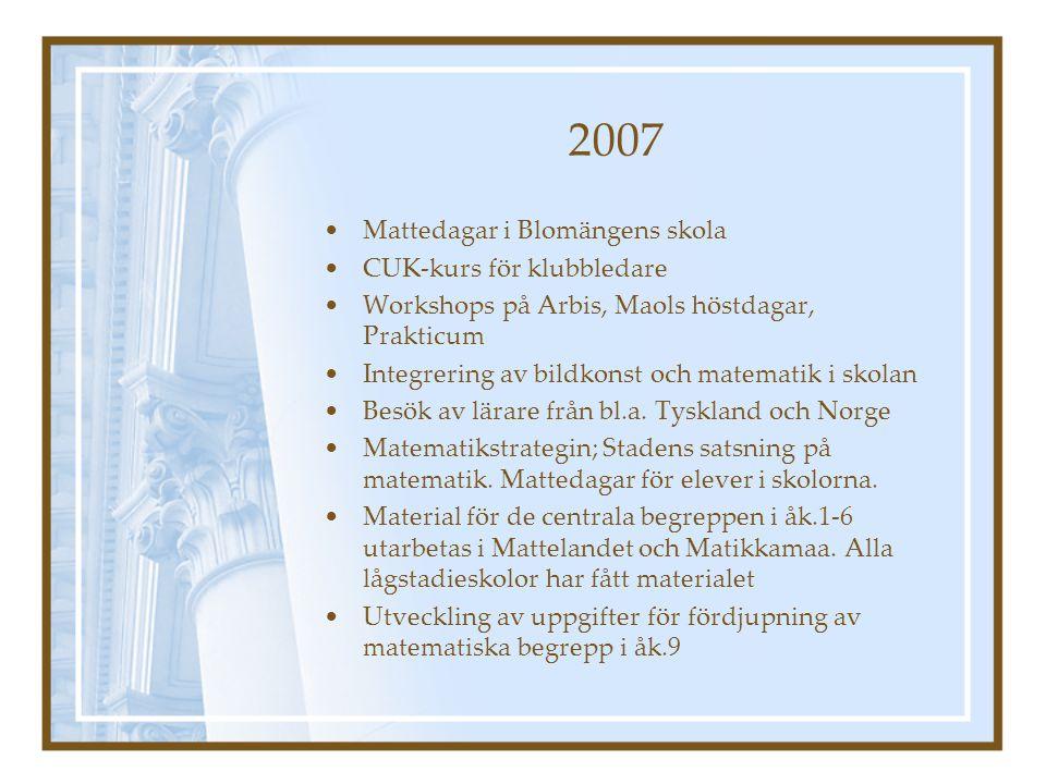 2007 Mattedagar i Blomängens skola CUK-kurs för klubbledare Workshops på Arbis, Maols höstdagar, Prakticum Integrering av bildkonst och matematik i skolan Besök av lärare från bl.a.