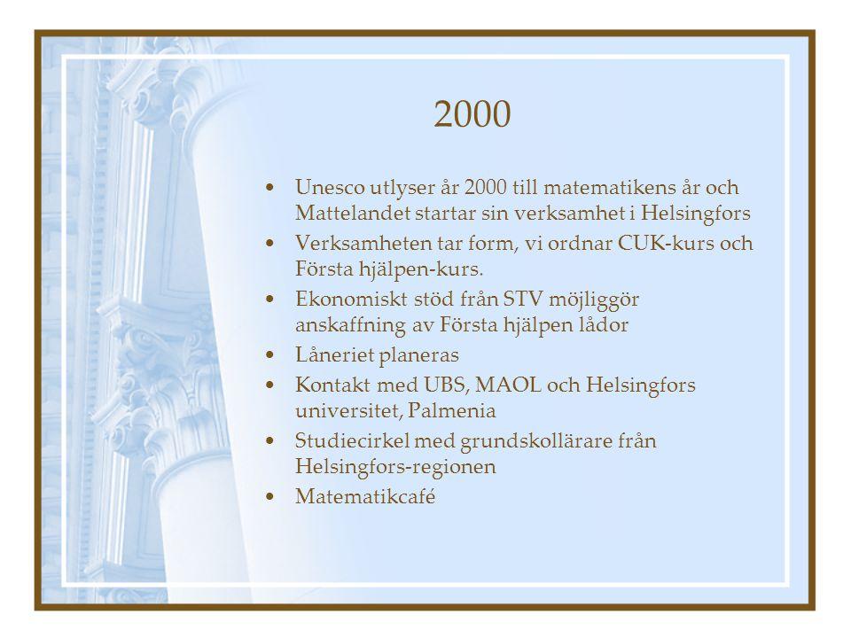 2000 Unesco utlyser år 2000 till matematikens år och Mattelandet startar sin verksamhet i Helsingfors Verksamheten tar form, vi ordnar CUK-kurs och Första hjälpen-kurs.