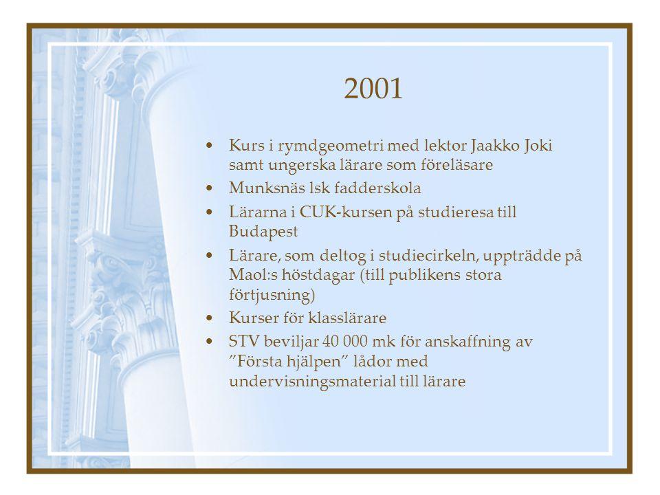 Vi tackar Svenska tekniska vetenskapsakademien i Finland rf, Waldemar von Frenckells stiftelse, Magnus Ehrnrooths stiftelse, Sällskapet Smågossarna rf, Svenska Kulturfonden, Utbildningsstyrelsen och Wihuri säätiö för ekonomiskt stöd
