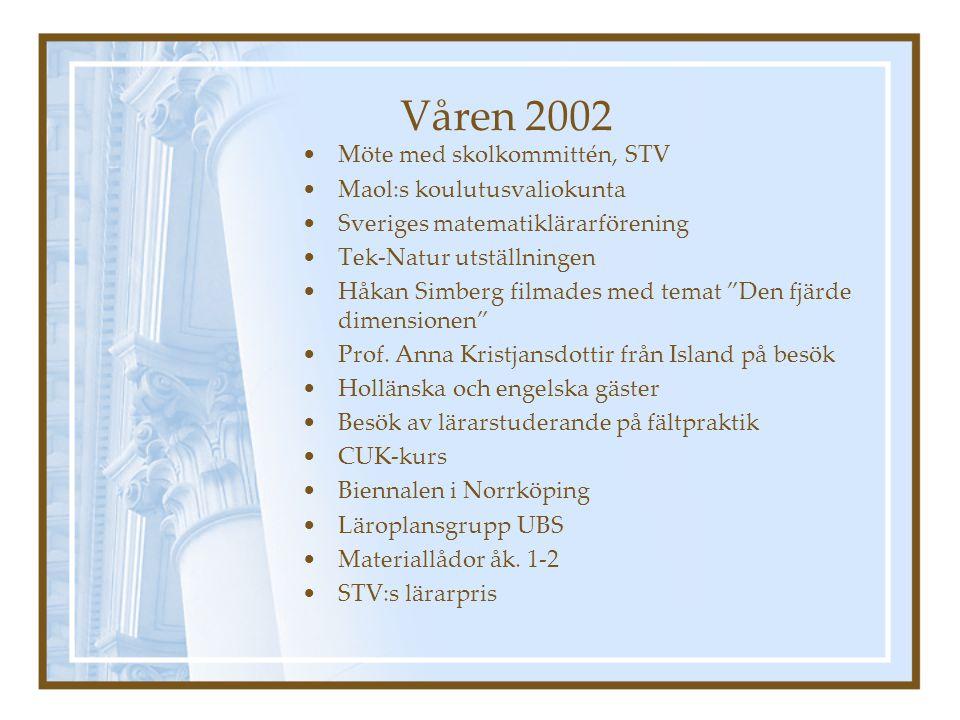 Våren 2002 Möte med skolkommittén, STV Maol:s koulutusvaliokunta Sveriges matematiklärarförening Tek-Natur utställningen Håkan Simberg filmades med temat Den fjärde dimensionen Prof.