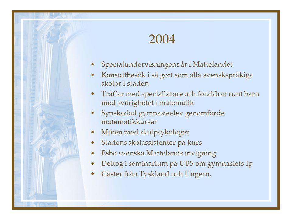 2004 Specialundervisningens år i Mattelandet Konsultbesök i så gott som alla svenskspråkiga skolor i staden Träffar med speciallärare och föräldrar runt barn med svårighetet i matematik Synskadad gymnasieelev genomförde matematikkurser Möten med skolpsykologer Stadens skolassistenter på kurs Esbo svenska Mattelands invigning Deltog i seminarium på UBS om gymnasiets lp Gäster från Tyskland och Ungern,
