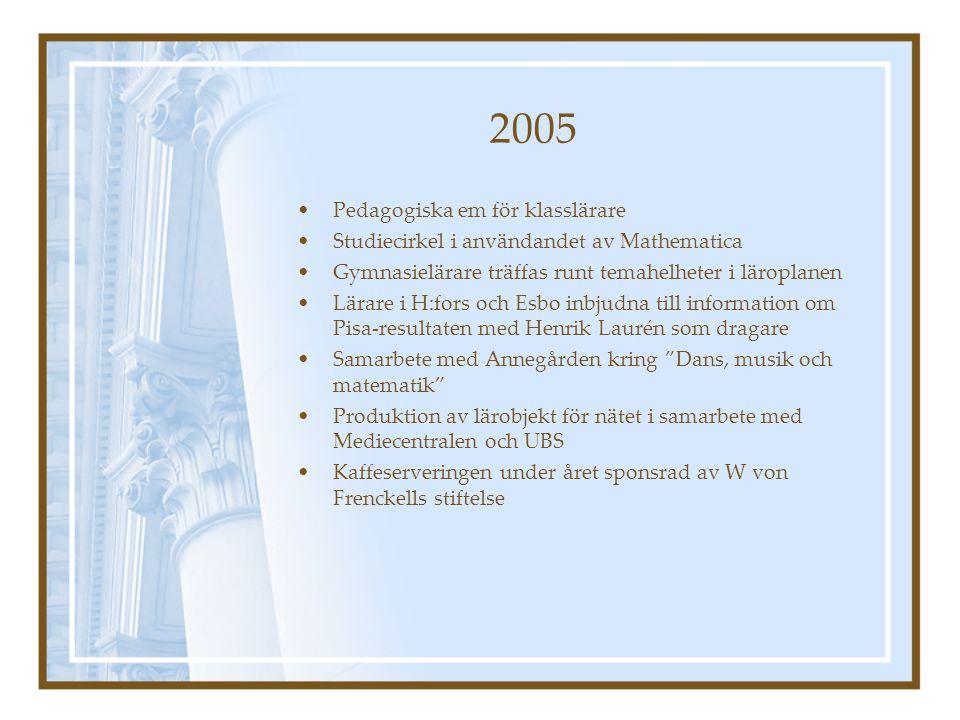 2005 Pedagogiska em för klasslärare Studiecirkel i användandet av Mathematica Gymnasielärare träffas runt temahelheter i läroplanen Lärare i H:fors och Esbo inbjudna till information om Pisa-resultaten med Henrik Laurén som dragare Samarbete med Annegården kring Dans, musik och matematik Produktion av lärobjekt för nätet i samarbete med Mediecentralen och UBS Kaffeserveringen under året sponsrad av W von Frenckells stiftelse