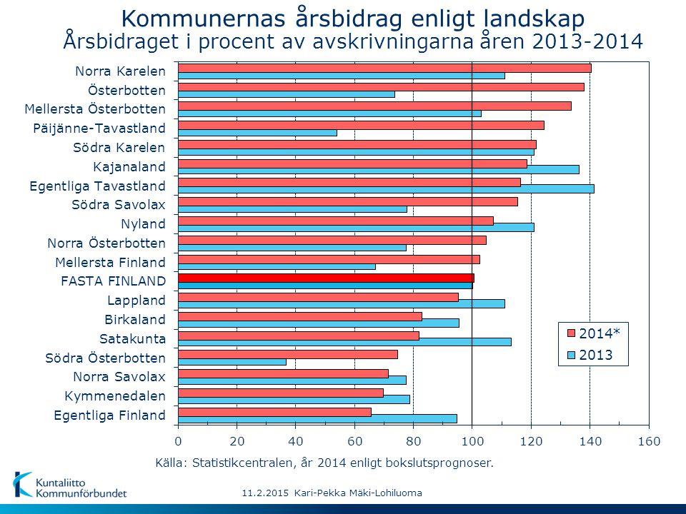 Kommunernas årsbidrag enligt landskap Årsbidraget i procent av avskrivningarna åren 2013-2014 11.2.2015 Kari-Pekka Mäki-Lohiluoma Källa: Statistikcentralen, år 2014 enligt bokslutsprognoser.