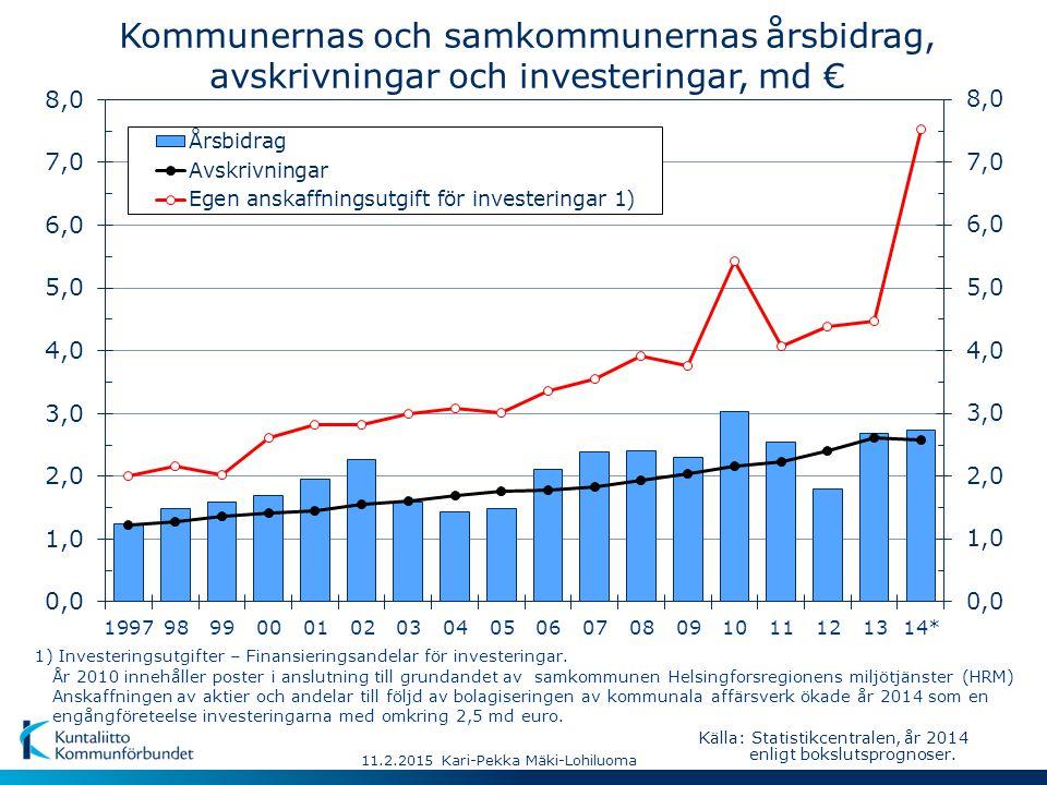 11.2.2015 Kari-Pekka Mäki-Lohiluoma Kommunernas och samkommunernas lånestock och likvida medel 1991-2017, md € EPBSPEPBU Källa: Statistikcentralen / Kommunförbundet