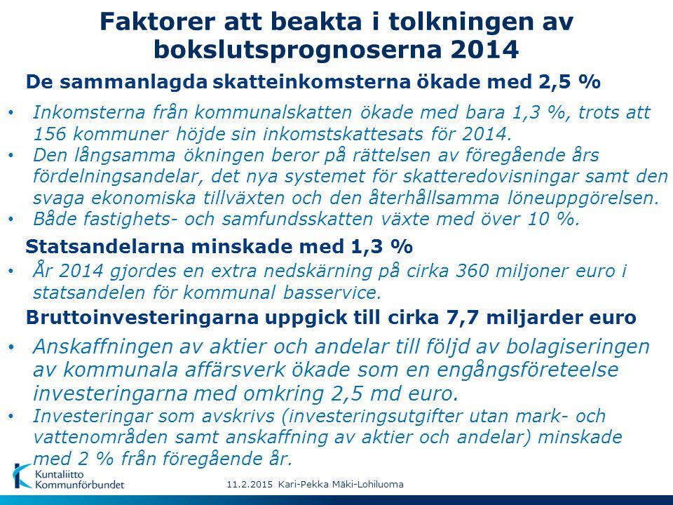 Skattefinansiering totalt Lånestock 31.12 -26,78 29,35 16,64 2014 BSP 1,2 1,4 7,0 2014 BSP2013 - Statsandelar8,18-1,3 Årsbidrag2,741,9 Avskrivningar och nedskrivningar-2,58-1,6 Räkenskapsperiodens resultat 1) 1,86 Verksamhetsbidrag Verksamhetens och invest.