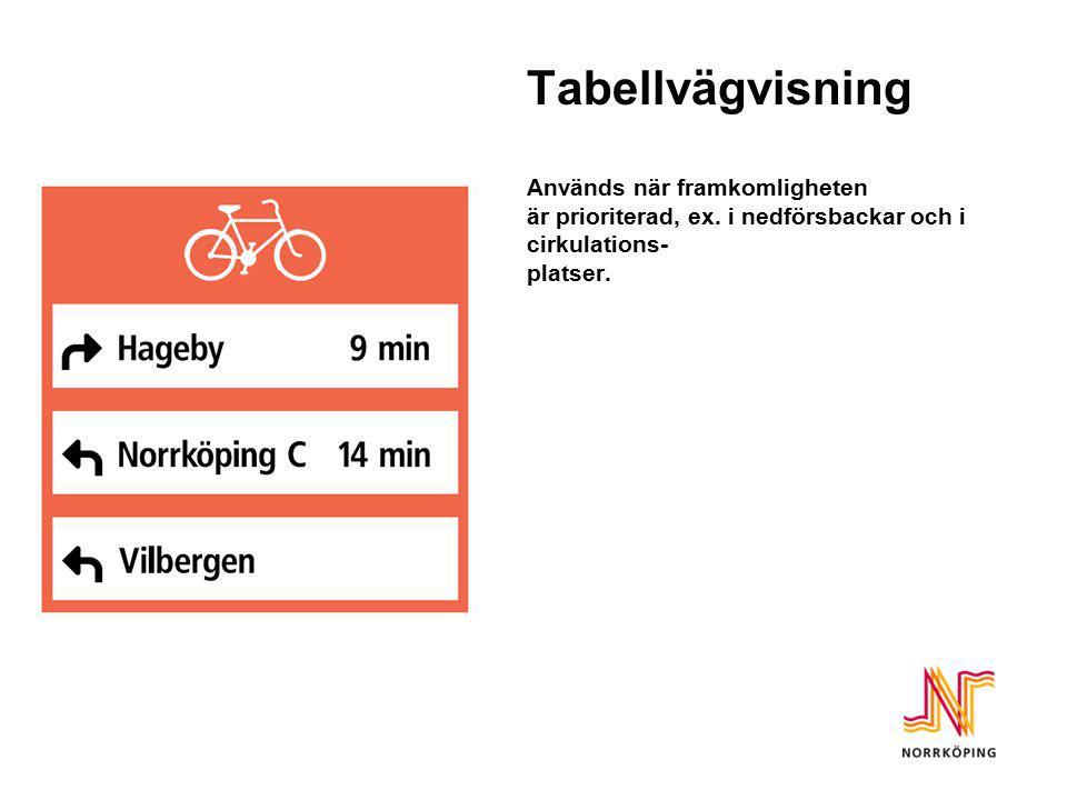 Tabellvägvisning Används när framkomligheten är prioriterad, ex. i nedförsbackar och i cirkulations- platser.