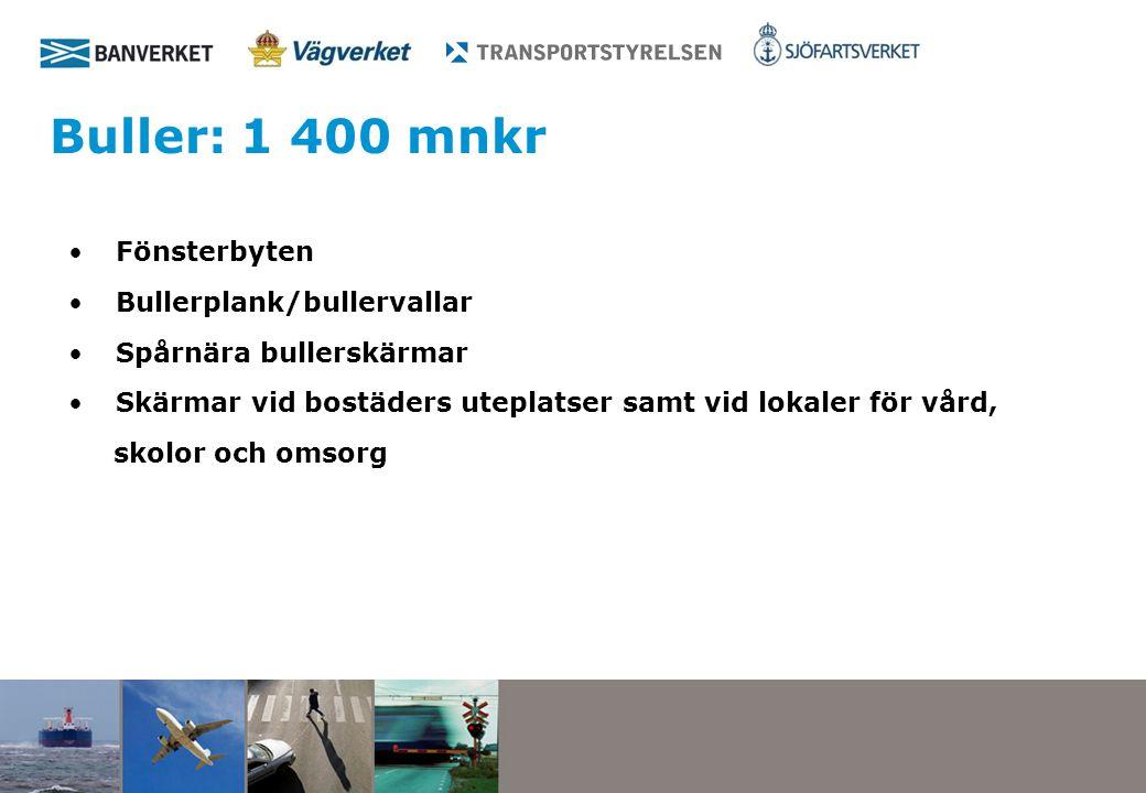 Buller: 1 400 mnkr Fönsterbyten Bullerplank/bullervallar Spårnära bullerskärmar Skärmar vid bostäders uteplatser samt vid lokaler för vård, skolor och omsorg