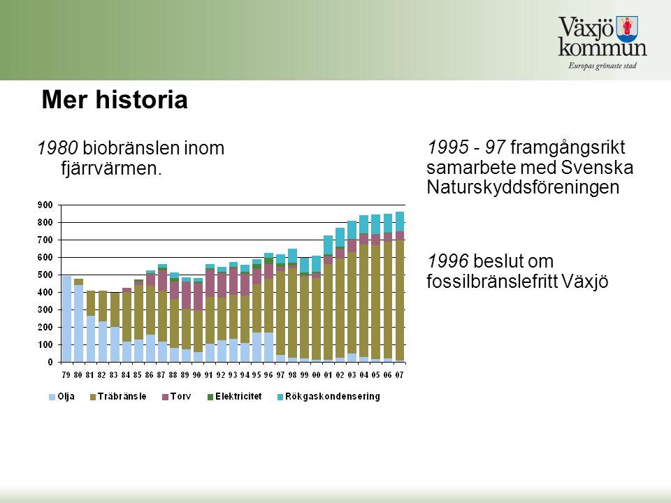 Mer historia 1980 biobränslen inom fjärrvärmen.