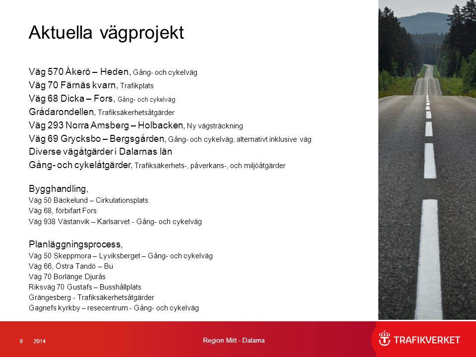 82014 Region Mitt - Dalarna Aktuella vägprojekt Väg 570 Åkerö – Heden, Gång- och cykelväg Väg 70 Färnäs kvarn, Trafikplats Väg 68 Dicka – Fors, Gång-