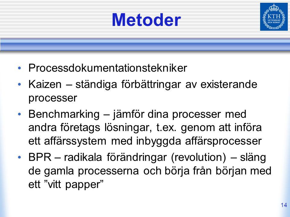 14 Metoder Processdokumentationstekniker Kaizen – ständiga förbättringar av existerande processer Benchmarking – jämför dina processer med andra föret