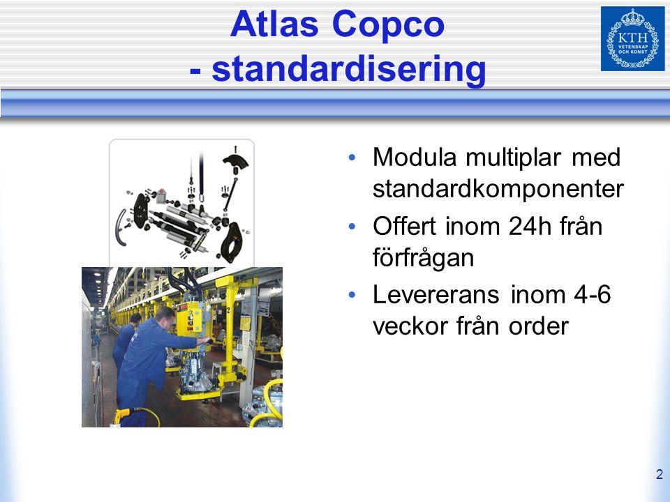 2 Atlas Copco - standardisering Modula multiplar med standardkomponenter Offert inom 24h från förfrågan Levererans inom 4-6 veckor från order