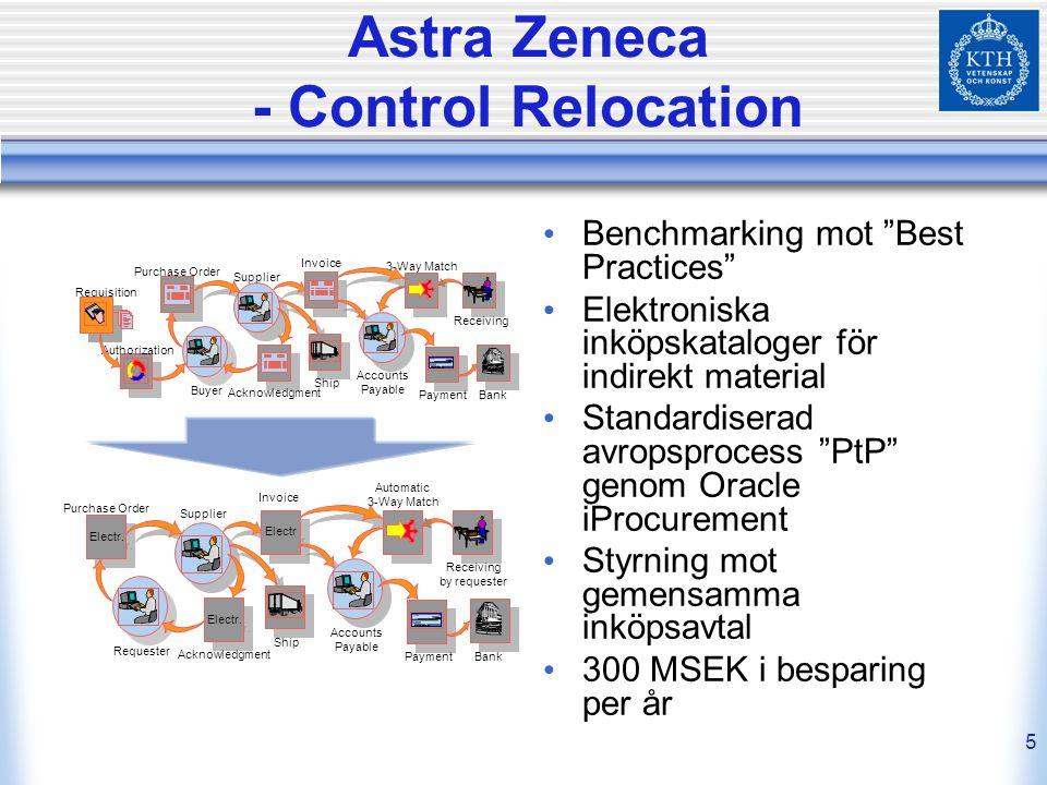 """5 Astra Zeneca - Control Relocation Benchmarking mot """"Best Practices"""" Elektroniska inköpskataloger för indirekt material Standardiserad avropsprocess"""