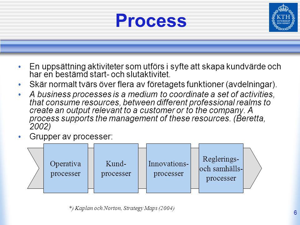 6 Process En uppsättning aktiviteter som utförs i syfte att skapa kundvärde och har en bestämd start- och slutaktivitet. Skär normalt tvärs över flera
