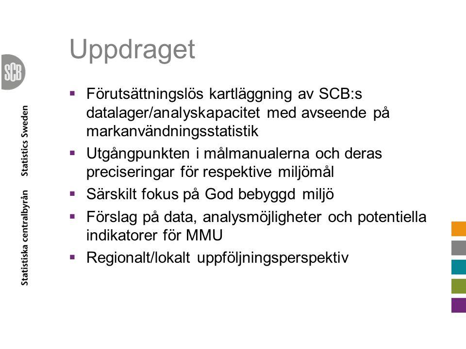 Uppdraget  Förutsättningslös kartläggning av SCB:s datalager/analyskapacitet med avseende på markanvändningsstatistik  Utgångpunkten i målmanualerna och deras preciseringar för respektive miljömål  Särskilt fokus på God bebyggd miljö  Förslag på data, analysmöjligheter och potentiella indikatorer för MMU  Regionalt/lokalt uppföljningsperspektiv