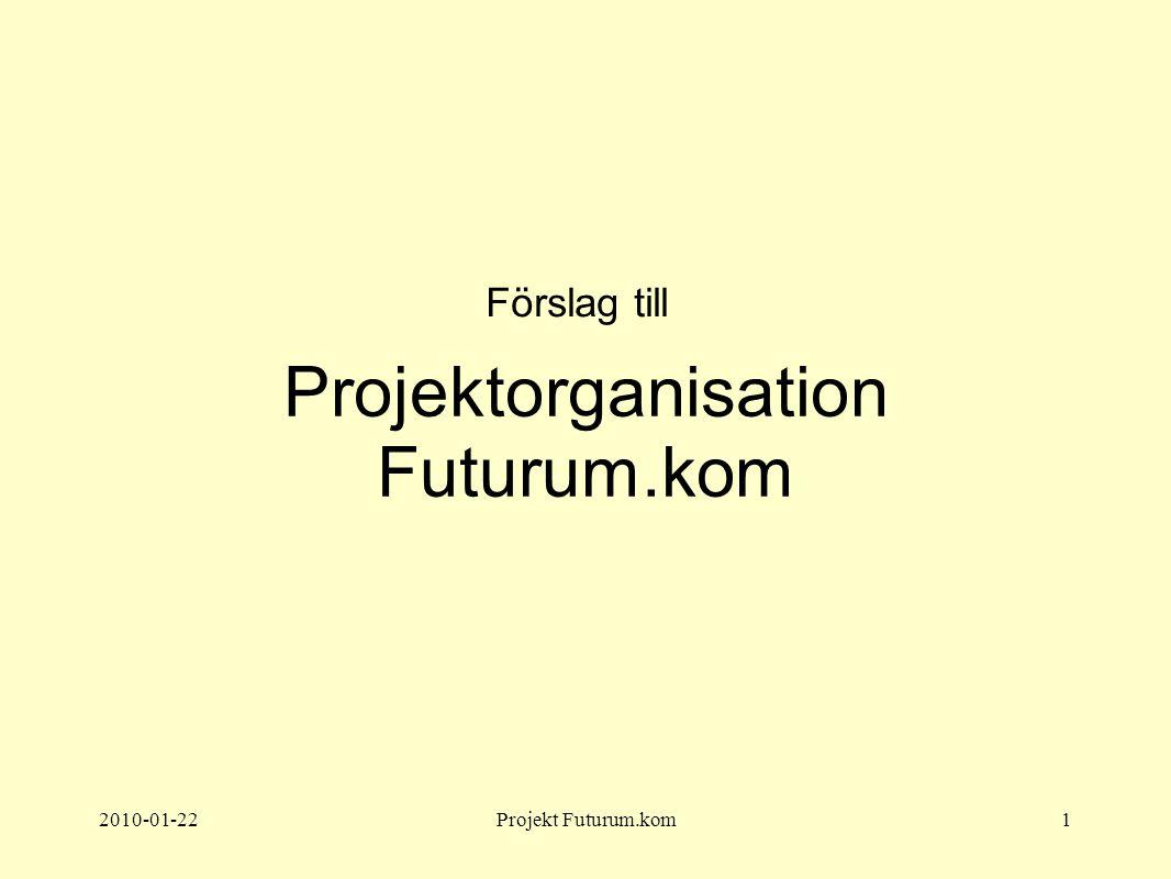 2010-01-22Projekt Futurum.kom1 Projektorganisation Futurum.kom Förslag till