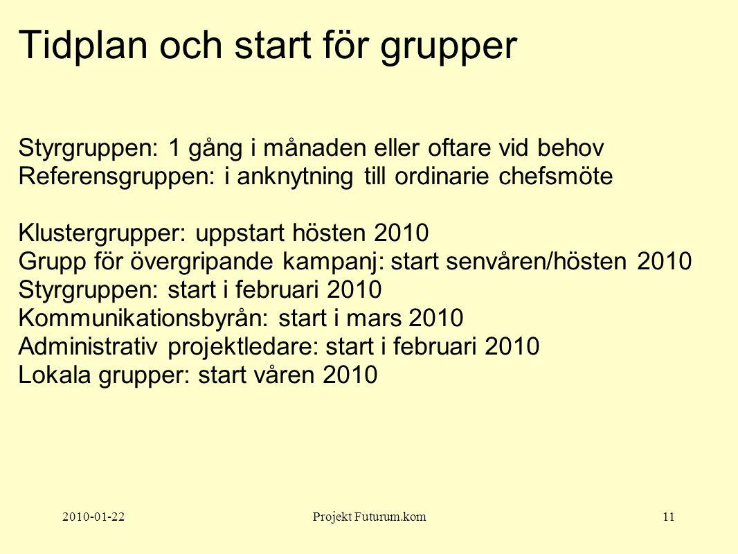 2010-01-22Projekt Futurum.kom11 Tidplan och start för grupper Styrgruppen: 1 gång i månaden eller oftare vid behov Referensgruppen: i anknytning till