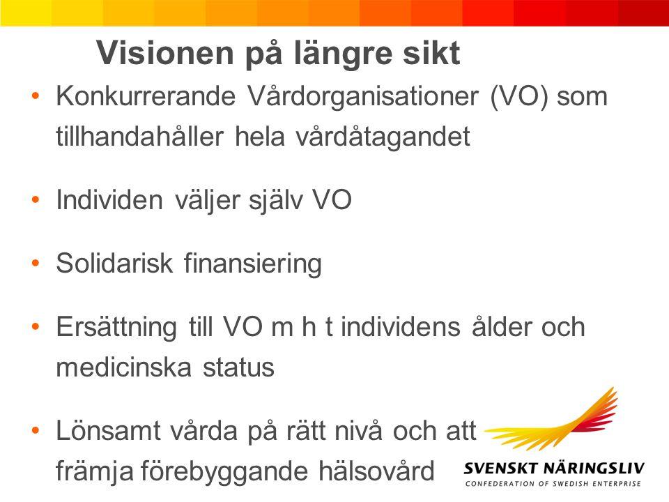 Visionen på längre sikt Konkurrerande Vårdorganisationer (VO) som tillhandahåller hela vårdåtagandet Individen väljer själv VO Solidarisk finansiering