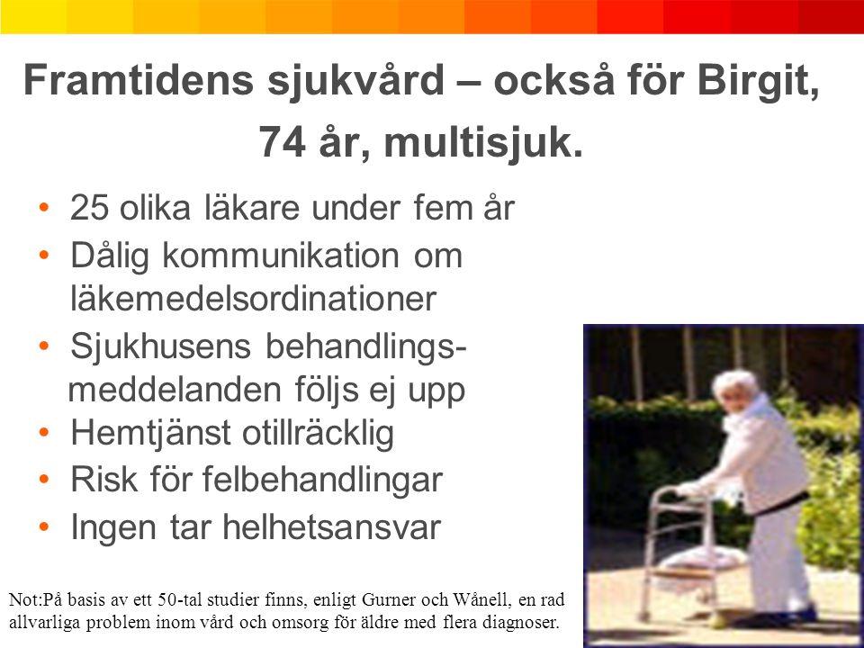 Framtidens sjukvård – också för Birgit, 74 år, multisjuk. 25 olika läkare under fem år Dålig kommunikation om läkemedelsordinationer Sjukhusens behand