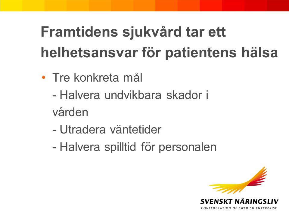 Framtidens sjukvård tar ett helhetsansvar för patientens hälsa Tre konkreta mål - Halvera undvikbara skador i vården - Utradera väntetider - Halvera s