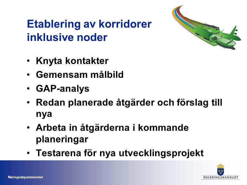 Etablering av korridorer inklusive noder Knyta kontakter Gemensam målbild GAP-analys Redan planerade åtgärder och förslag till nya Arbeta in åtgärderna i kommande planeringar Testarena för nya utvecklingsprojekt