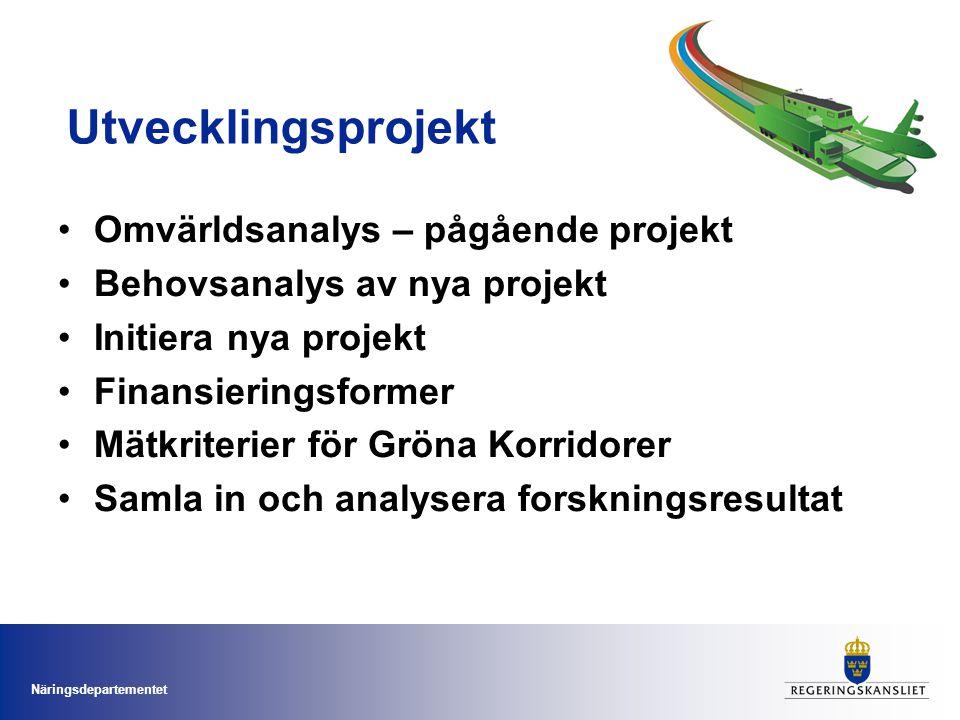 Näringsdepartementet Utvecklingsprojekt Omvärldsanalys – pågående projekt Behovsanalys av nya projekt Initiera nya projekt Finansieringsformer Mätkriterier för Gröna Korridorer Samla in och analysera forskningsresultat