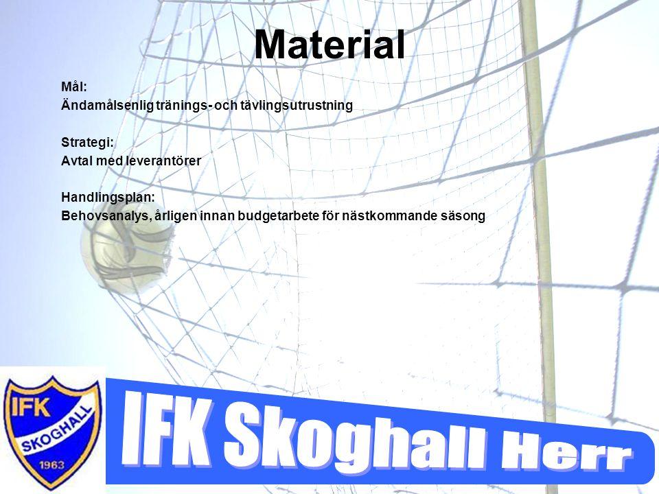 Material Mål: Ändamålsenlig tränings- och tävlingsutrustning Strategi: Avtal med leverantörer Handlingsplan: Behovsanalys, årligen innan budgetarbete