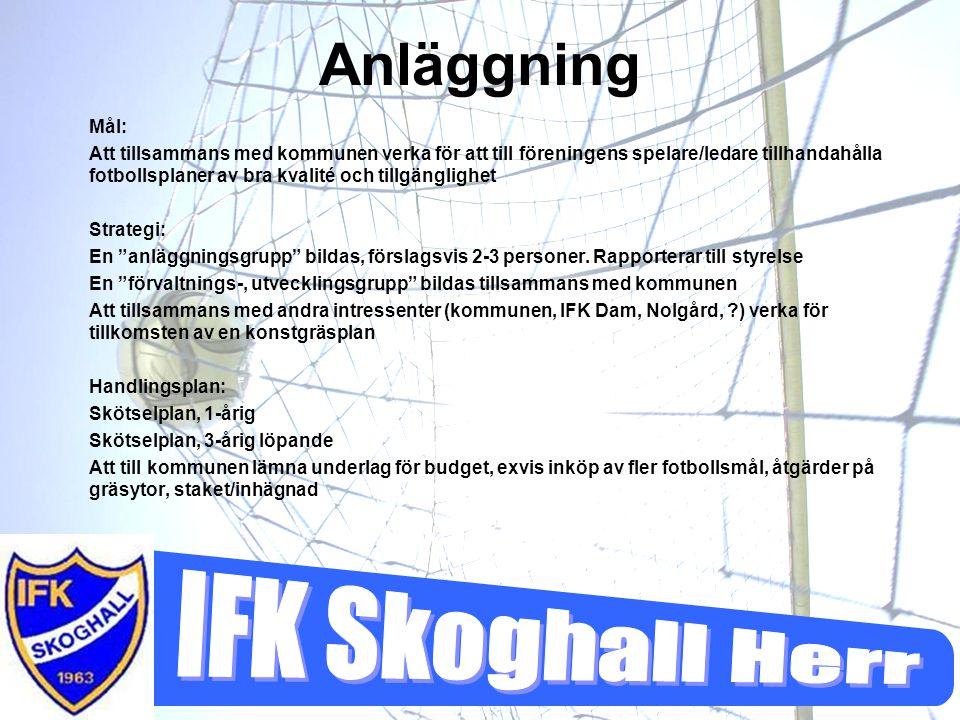 Anläggning Mål: Att tillsammans med kommunen verka för att till föreningens spelare/ledare tillhandahålla fotbollsplaner av bra kvalité och tillgängli