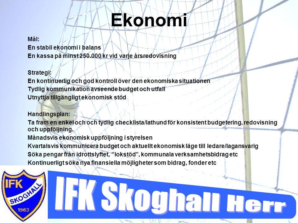Ekonomi Mål: En stabil ekonomi i balans En kassa på minst 250.000 kr vid varje årsredovisning Strategi: En kontinuerlig och god kontroll över den ekon