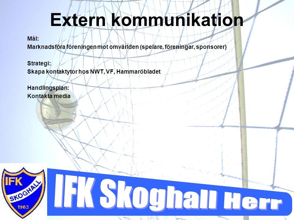 Extern kommunikation Mål: Marknadsföra föreningen mot omvärlden (spelare, föreningar, sponsorer) Strategi: Skapa kontaktytor hos NWT, VF, Hammaröblade