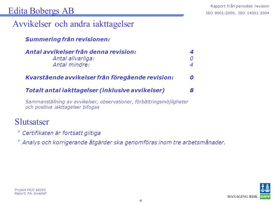 4 Avvikelser och andra iakttagelser Rapport från periodisk revision ISO 9001:2000, ISO 14001:2004 Edita Bobergs AB Summering från revisionen: Antal av