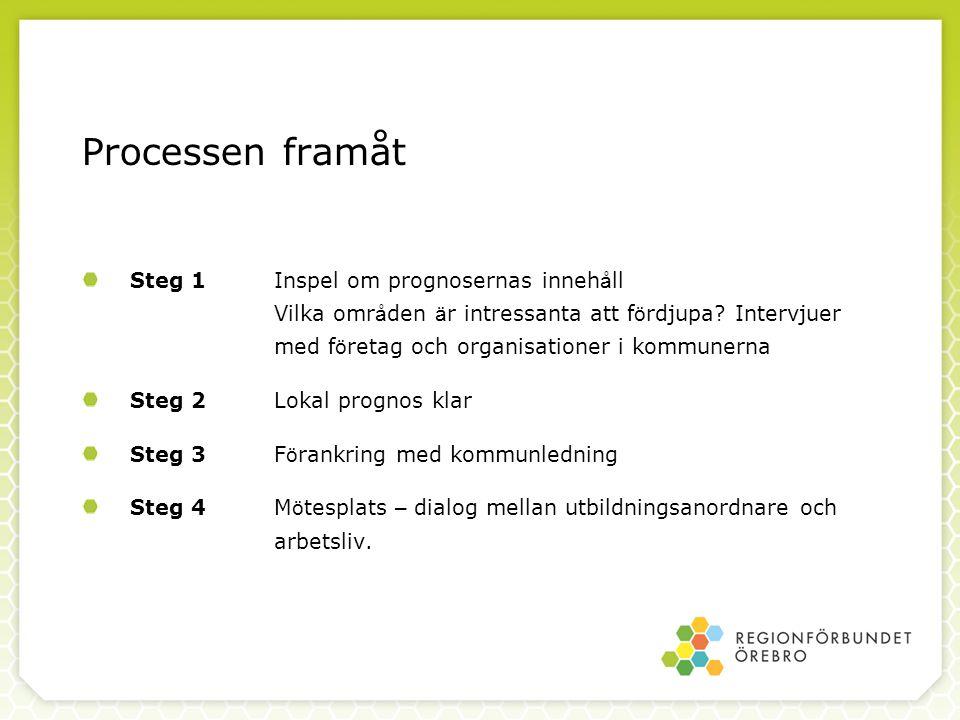 Processen framåt Steg 1 Inspel om prognosernas inneh å ll Vilka omr å den ä r intressanta att f ö rdjupa? Intervjuer med f ö retag och organisationer