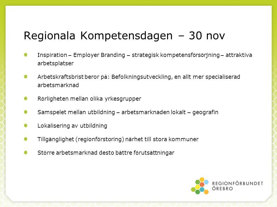 Regionala Kompetensdagen – 30 nov Inspiration – Employer Branding – strategisk kompetensf ö rs ö rjning – attraktiva arbetsplatser Arbetskraftsbrist b