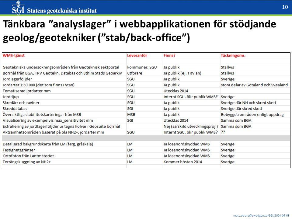 """mats.oberg@swedgeo.se/SGI/2014-04-05 10 Tänkbara """"analyslager"""" i webbapplikationen för stödjande geolog/geotekniker (""""stab/back-office"""")"""