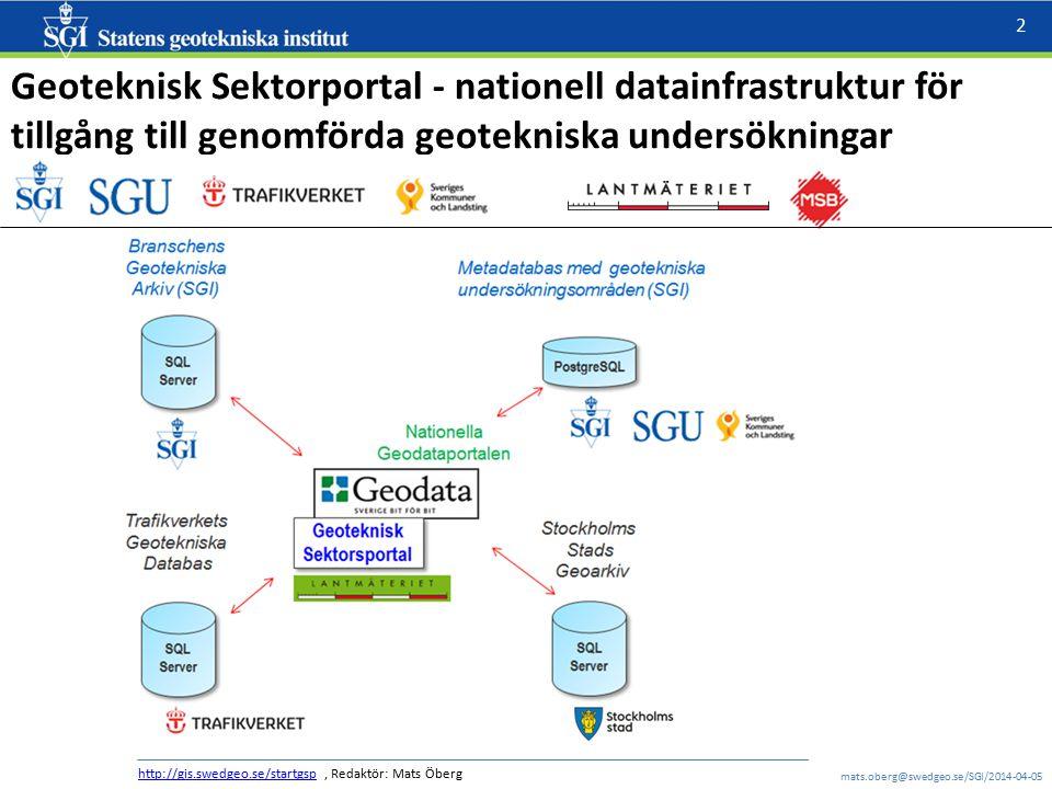 mats.oberg@swedgeo.se/SGI/2014-04-05 2 Geoteknisk Sektorportal - nationell datainfrastruktur för tillgång till genomförda geotekniska undersökningar h