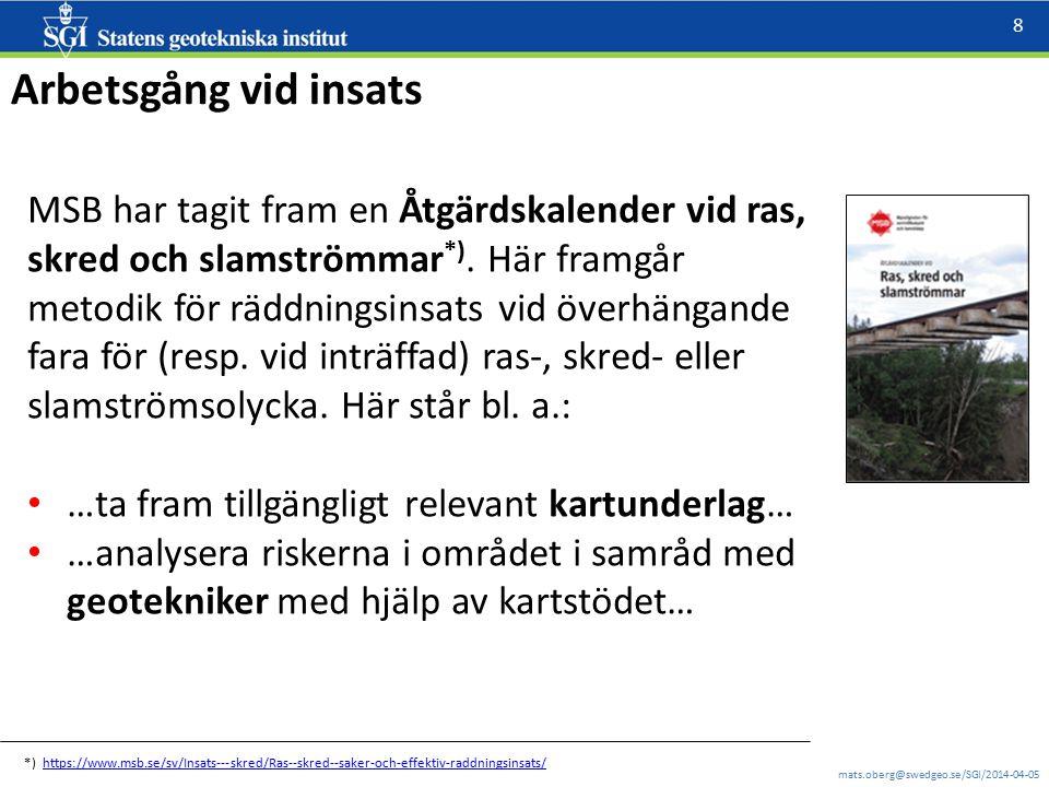 mats.oberg@swedgeo.se/SGI/2014-04-05 8 Arbetsgång vid insats MSB har tagit fram en Åtgärdskalender vid ras, skred och slamströmmar *). Här framgår met