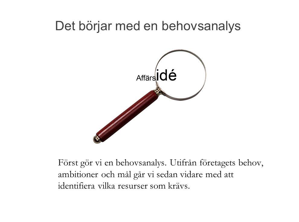 ALMI Företagspartner GävleDala AB Per Häggberg och Emelie Enström Finansieringsrådgivare 0243- 488 852 och 0243-488 866 www.almi.se/gavledala facebook.com/AlmiGavleDala
