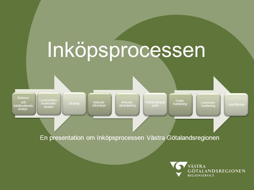 Inköpsprocessen En presentation om Inköpsprocessen Västra Götalandsregionen Behovs- och totalkostnads- analys Leverantörs- marknads- analys Strategi A
