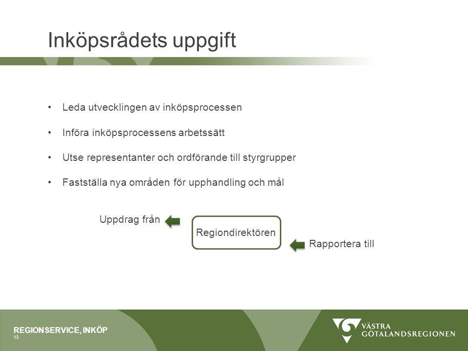 Inköpsrådets uppgift REGIONSERVICE, INKÖP 13 Leda utvecklingen av inköpsprocessen Införa inköpsprocessens arbetssätt Utse representanter och ordförand