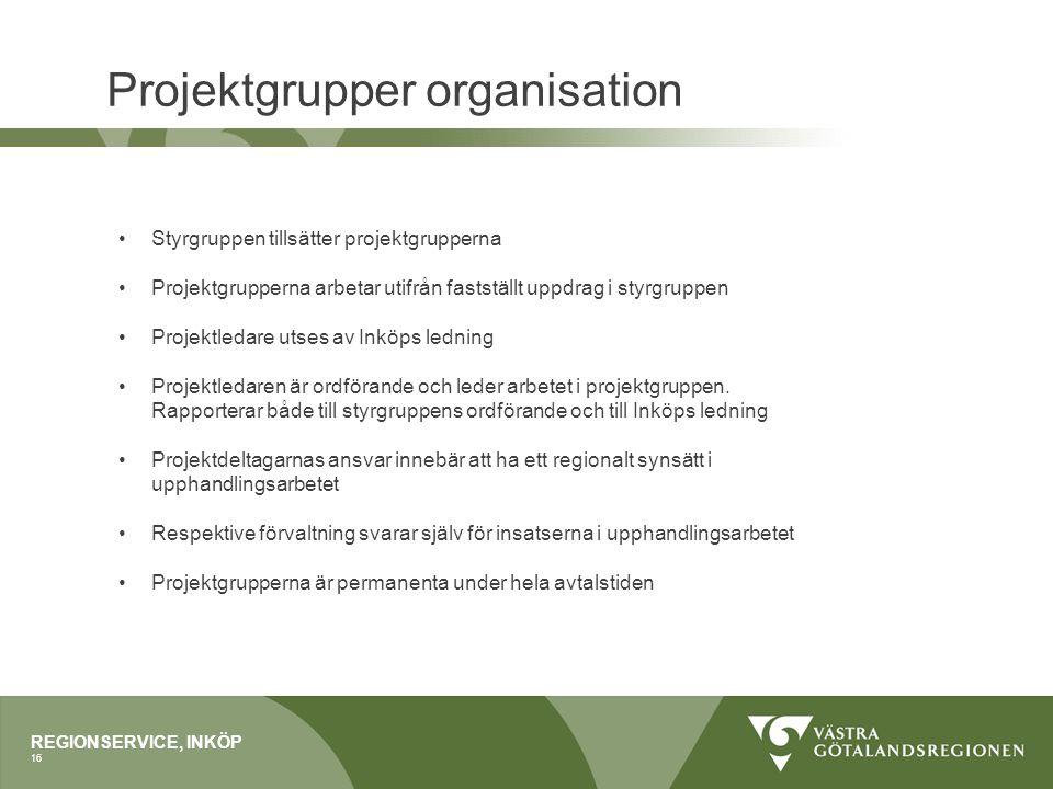 Projektgrupper organisation REGIONSERVICE, INKÖP 16 Styrgruppen tillsätter projektgrupperna Projektgrupperna arbetar utifrån fastställt uppdrag i styr