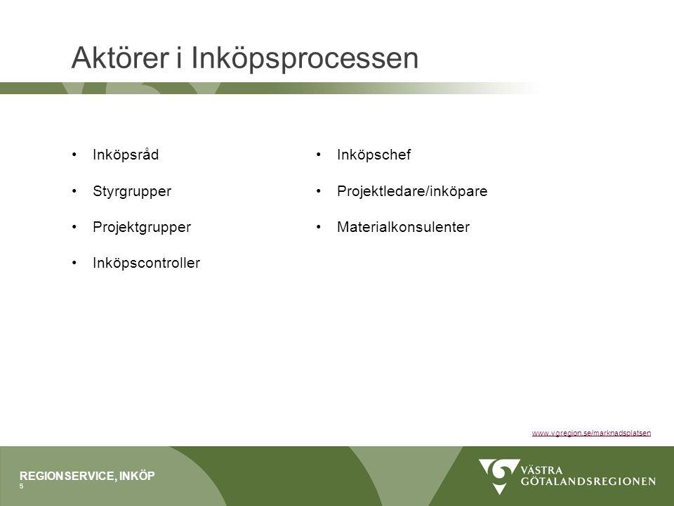 Aktörer i Inköpsprocessen REGIONSERVICE, INKÖP 5 www.vgregion.se/marknadsplatsen Inköpsråd Styrgrupper Projektgrupper Inköpscontroller Inköpschef Proj