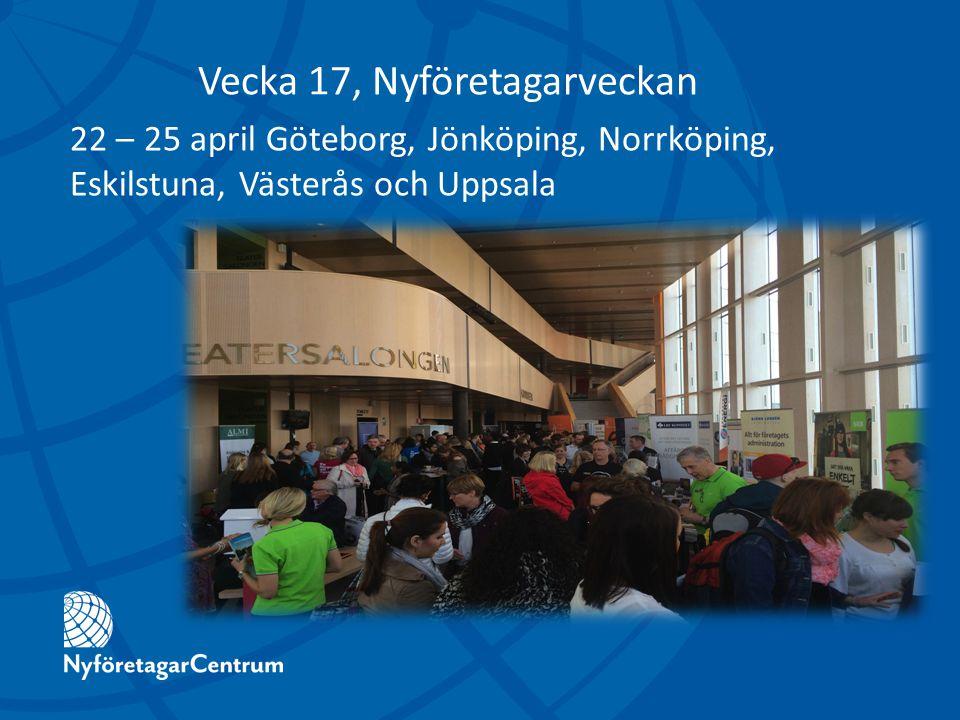 Vecka 17, Nyföretagarveckan 22 – 25 april Göteborg, Jönköping, Norrköping, Eskilstuna, Västerås och Uppsala